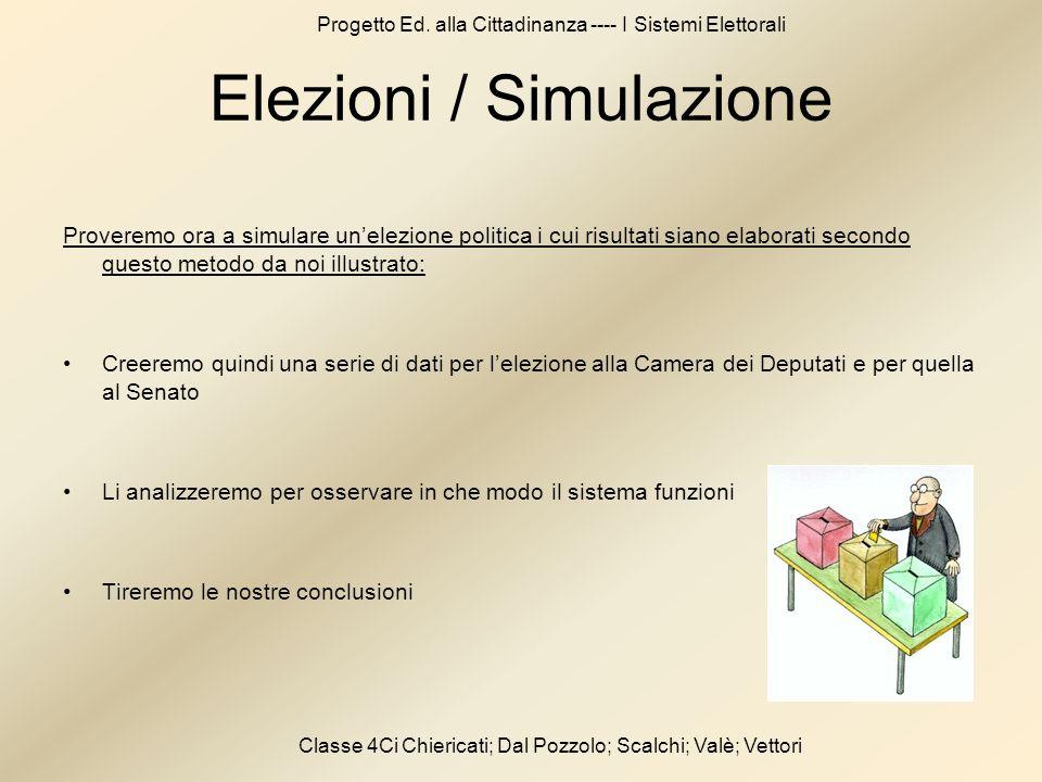 Progetto Ed. alla Cittadinanza ---- I Sistemi Elettorali Classe 4Ci Chiericati; Dal Pozzolo; Scalchi; Valè; Vettori Elezioni / Simulazione Proveremo o