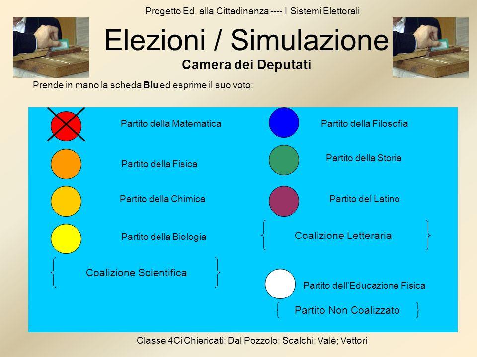 Progetto Ed. alla Cittadinanza ---- I Sistemi Elettorali Classe 4Ci Chiericati; Dal Pozzolo; Scalchi; Valè; Vettori Partito della Matematica Partito d