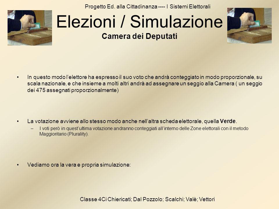 Progetto Ed. alla Cittadinanza ---- I Sistemi Elettorali Classe 4Ci Chiericati; Dal Pozzolo; Scalchi; Valè; Vettori In questo modo lelettore ha espres