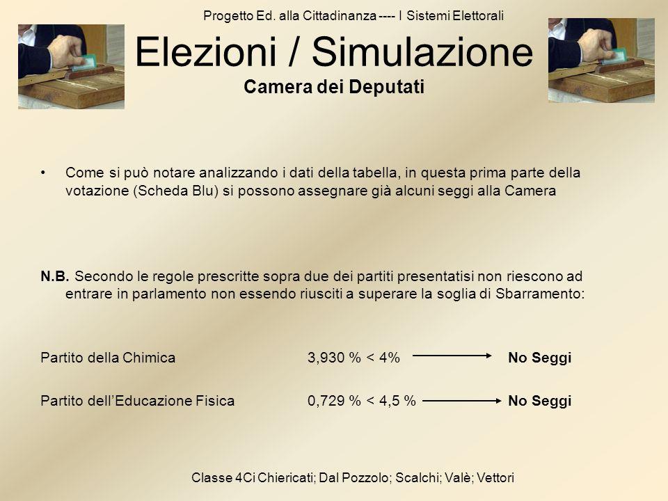 Progetto Ed. alla Cittadinanza ---- I Sistemi Elettorali Classe 4Ci Chiericati; Dal Pozzolo; Scalchi; Valè; Vettori Come si può notare analizzando i d