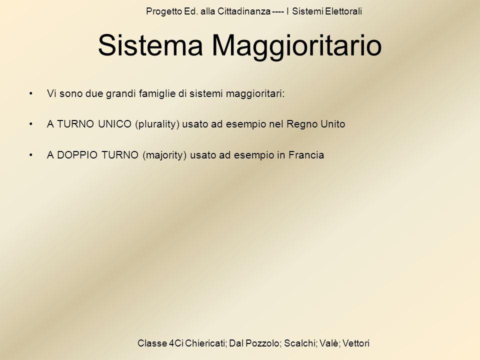 Progetto Ed. alla Cittadinanza ---- I Sistemi Elettorali Classe 4Ci Chiericati; Dal Pozzolo; Scalchi; Valè; Vettori Sistema Maggioritario Vi sono due