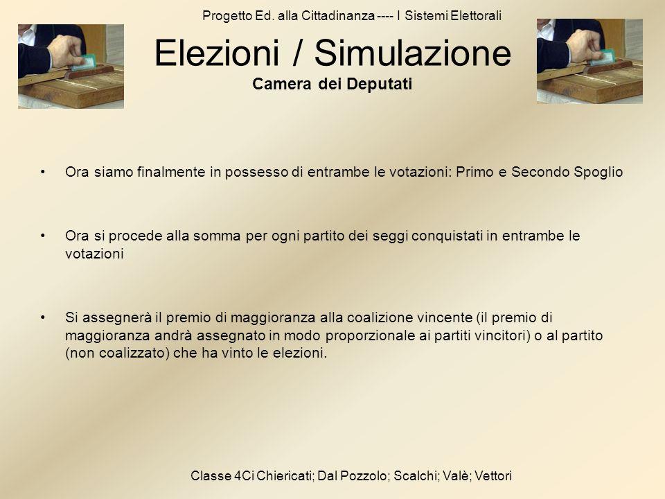Progetto Ed. alla Cittadinanza ---- I Sistemi Elettorali Classe 4Ci Chiericati; Dal Pozzolo; Scalchi; Valè; Vettori Ora siamo finalmente in possesso d