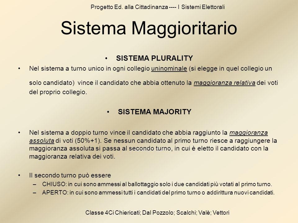 Progetto Ed. alla Cittadinanza ---- I Sistemi Elettorali Classe 4Ci Chiericati; Dal Pozzolo; Scalchi; Valè; Vettori Sistema Maggioritario SISTEMA PLUR
