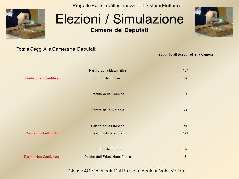 Progetto Ed. alla Cittadinanza ---- I Sistemi Elettorali Classe 4Ci Chiericati; Dal Pozzolo; Scalchi; Valè; Vettori Seggi Totali Assegnati alla Camera