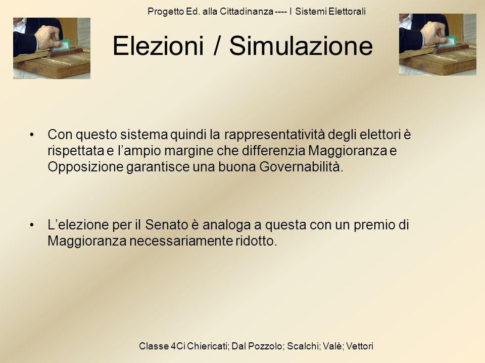 Progetto Ed. alla Cittadinanza ---- I Sistemi Elettorali Classe 4Ci Chiericati; Dal Pozzolo; Scalchi; Valè; Vettori Con questo sistema quindi la rappr