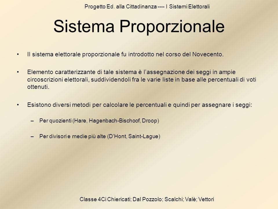 Progetto Ed. alla Cittadinanza ---- I Sistemi Elettorali Classe 4Ci Chiericati; Dal Pozzolo; Scalchi; Valè; Vettori Sistema Proporzionale Il sistema e