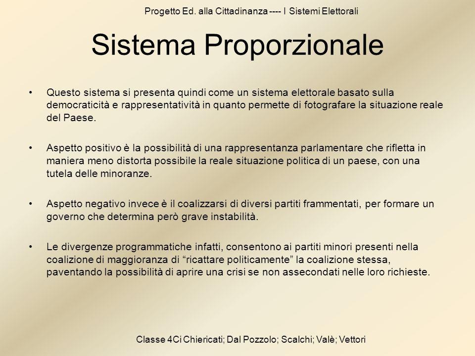 Progetto Ed. alla Cittadinanza ---- I Sistemi Elettorali Classe 4Ci Chiericati; Dal Pozzolo; Scalchi; Valè; Vettori Sistema Proporzionale Questo siste