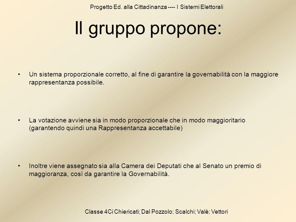 Progetto Ed. alla Cittadinanza ---- I Sistemi Elettorali Classe 4Ci Chiericati; Dal Pozzolo; Scalchi; Valè; Vettori Il gruppo propone: Un sistema prop