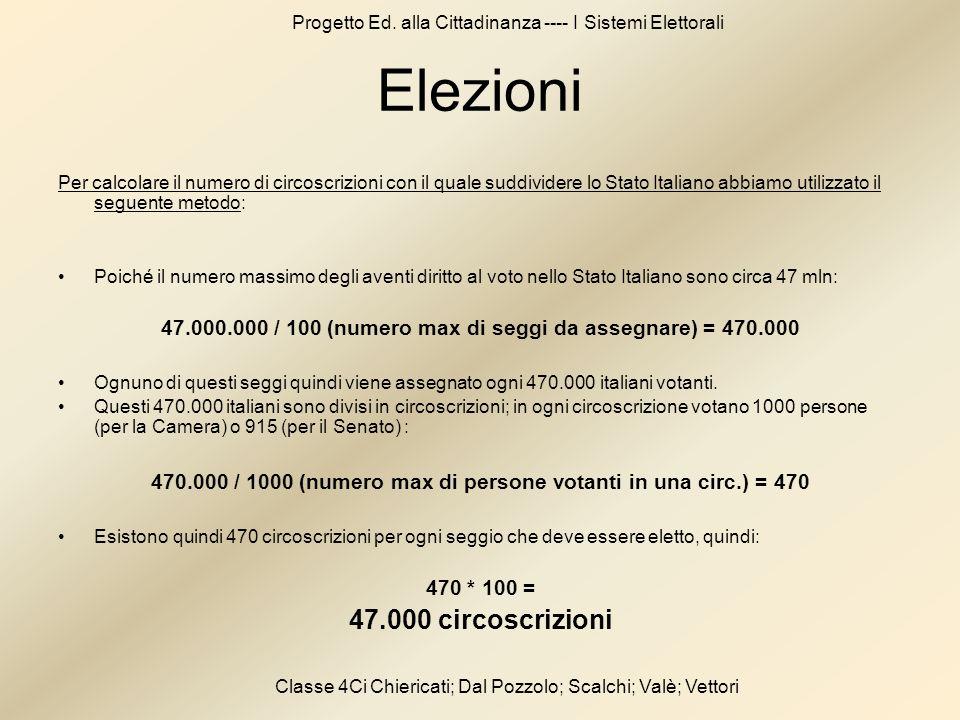 Progetto Ed. alla Cittadinanza ---- I Sistemi Elettorali Classe 4Ci Chiericati; Dal Pozzolo; Scalchi; Valè; Vettori Elezioni Per calcolare il numero d