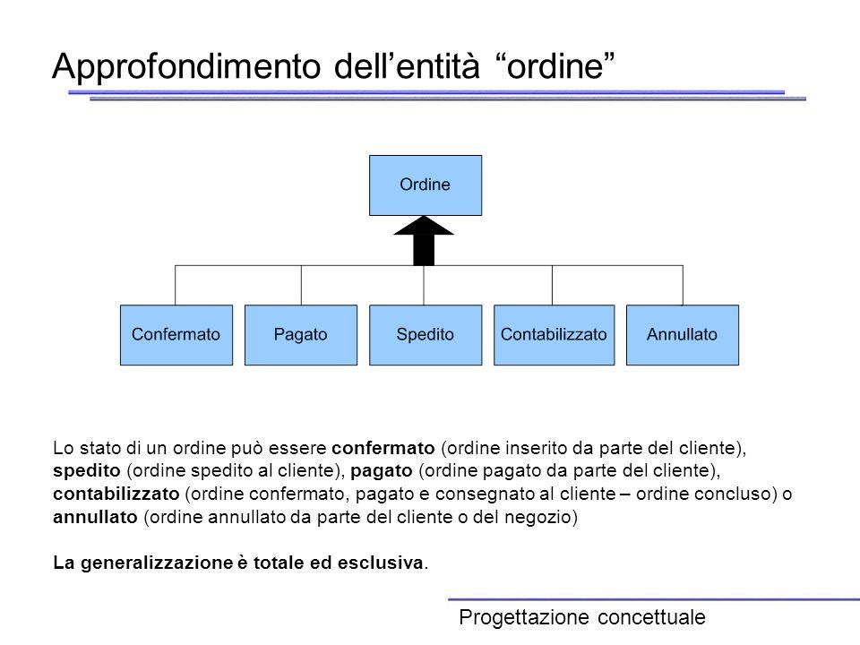 Approfondimento dellentità ordine Lo stato di un ordine può essere confermato (ordine inserito da parte del cliente), spedito (ordine spedito al clien