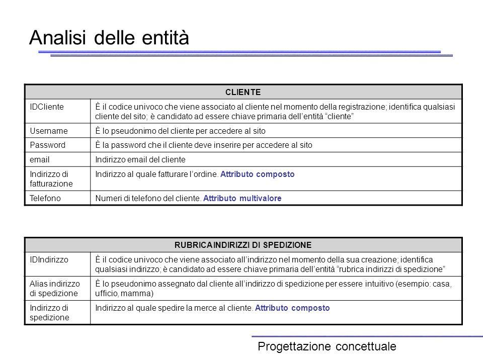 Analisi delle entità CLIENTE IDClienteÈ il codice univoco che viene associato al cliente nel momento della registrazione; identifica qualsiasi cliente