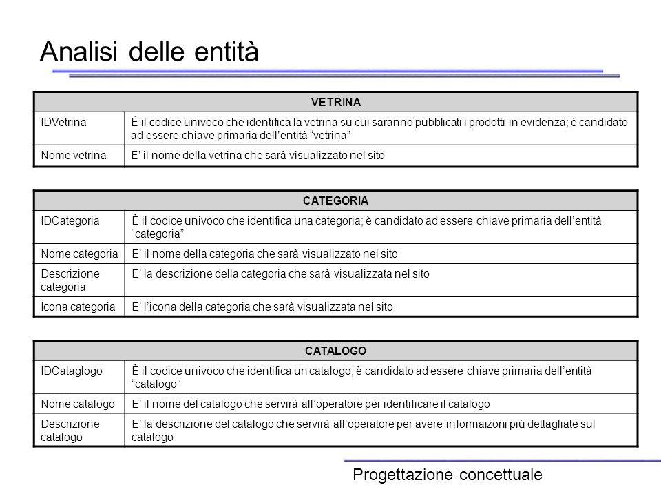 Analisi delle entità VETRINA IDVetrinaÈ il codice univoco che identifica la vetrina su cui saranno pubblicati i prodotti in evidenza; è candidato ad e