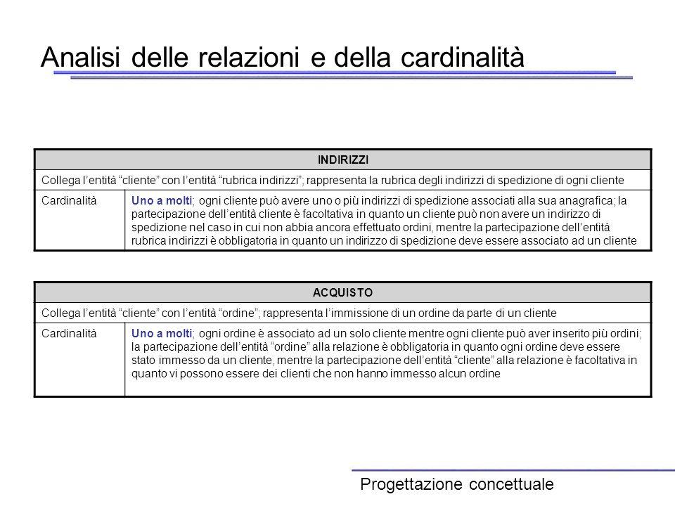 Analisi delle relazioni e della cardinalità INDIRIZZI Collega lentità cliente con lentità rubrica indirizzi; rappresenta la rubrica degli indirizzi di