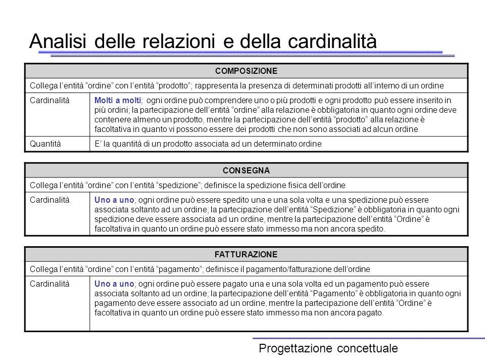 Analisi delle relazioni e della cardinalità CONSEGNA Collega lentità ordine con lentità spedizione; definisce la spedizione fisica dellordine Cardinal