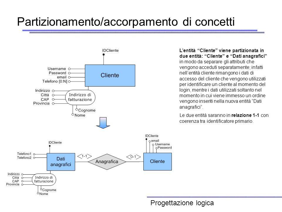 Partizionamento/accorpamento di concetti Lentità Cliente viene partizionata in due entità: Cliente e Dati anagrafici in modo da separare gli attributi