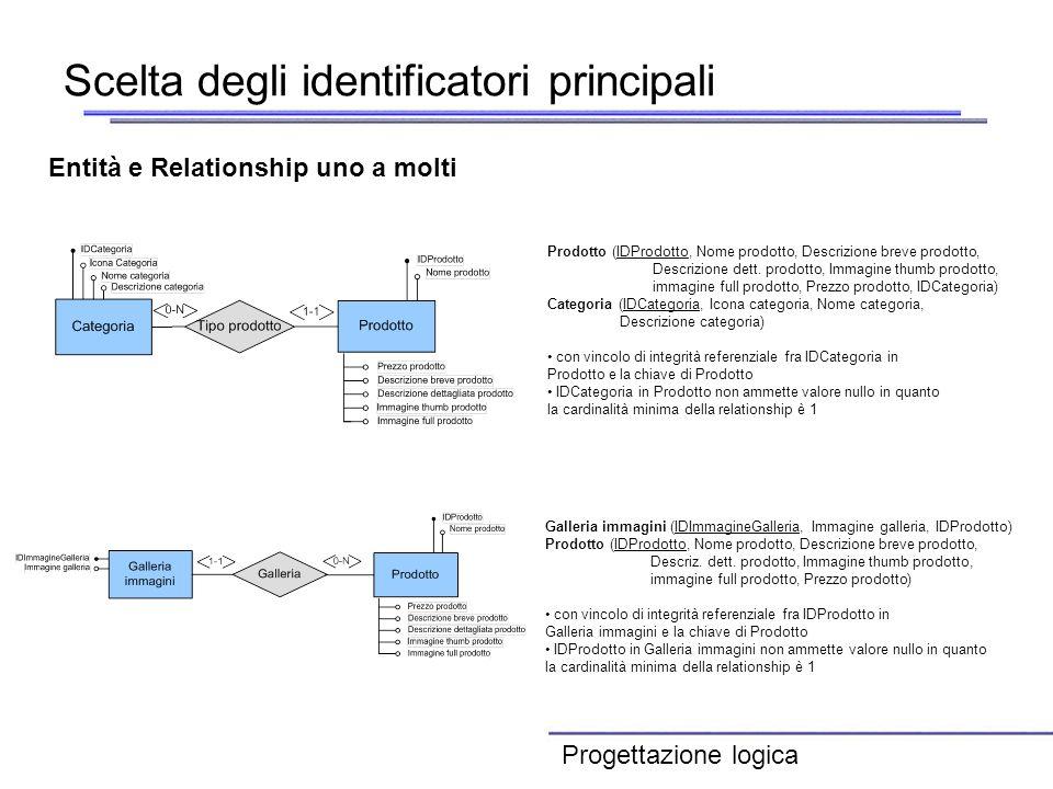 Scelta degli identificatori principali Entità e Relationship uno a molti Prodotto (IDProdotto, Nome prodotto, Descrizione breve prodotto, Descrizione