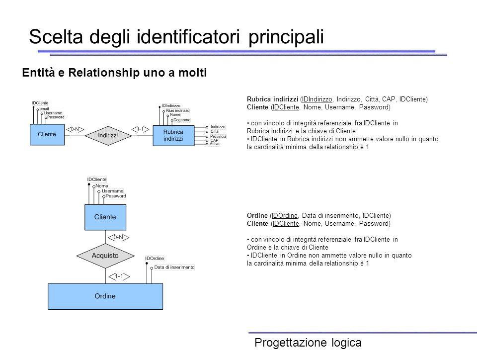 Scelta degli identificatori principali Entità e Relationship uno a molti Rubrica indirizzi (IDIndirizzo, Indirizzo, Città, CAP, IDCliente) Cliente (ID