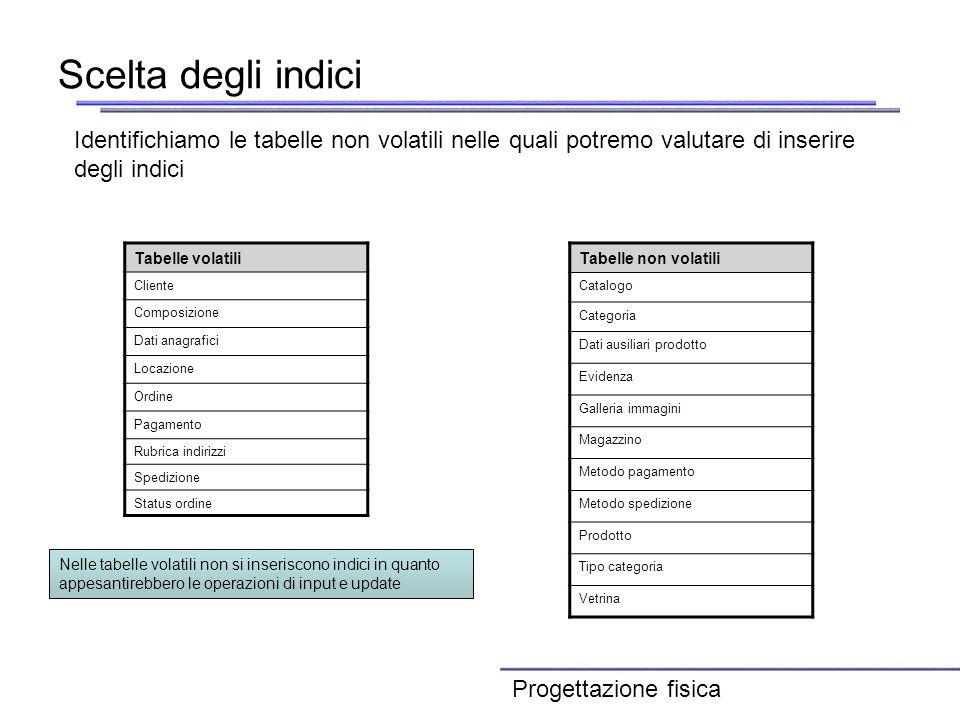 Scelta degli indici Tabelle volatili Cliente Composizione Dati anagrafici Locazione Ordine Pagamento Rubrica indirizzi Spedizione Status ordine Tabell
