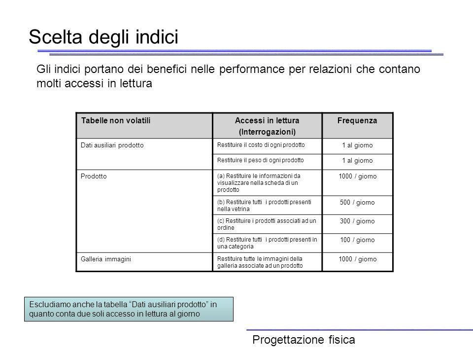Scelta degli indici Tabelle non volatiliAccessi in lettura (Interrogazioni) Frequenza Dati ausiliari prodotto Restituire il costo di ogni prodotto 1 a