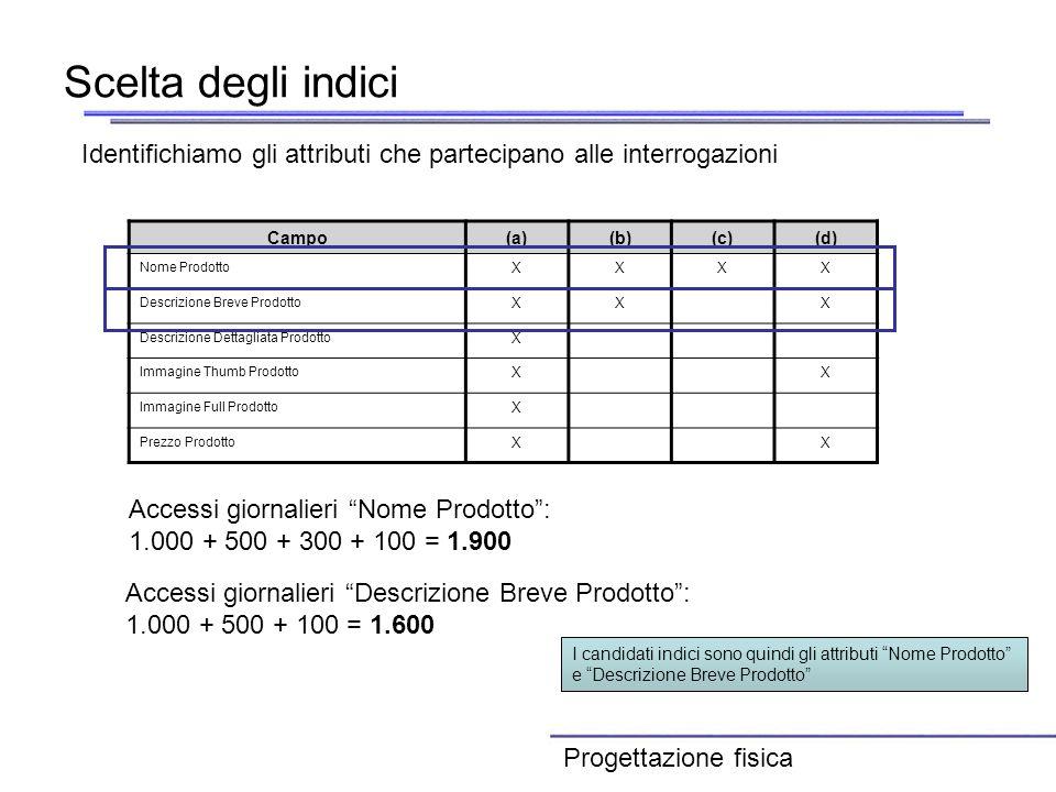 Scelta degli indici Campo(a)(b)(c)(d) Nome Prodotto XXXX Descrizione Breve Prodotto XXX Descrizione Dettagliata Prodotto X Immagine Thumb Prodotto XX