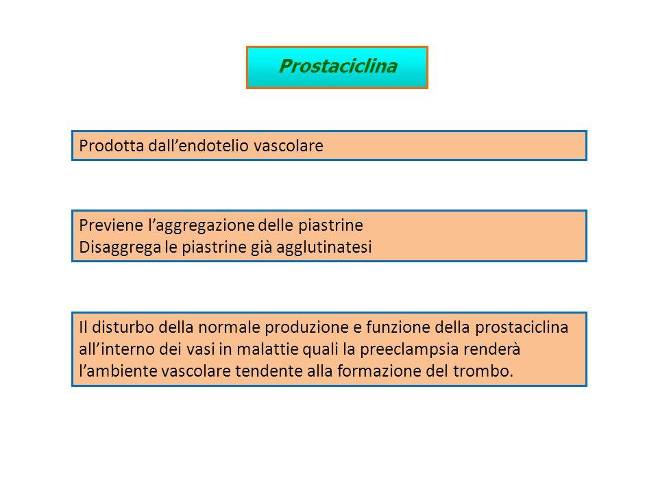 Prostaciclina Previene laggregazione delle piastrine Disaggrega le piastrine già agglutinatesi Prodotta dallendotelio vascolare Il disturbo della norm