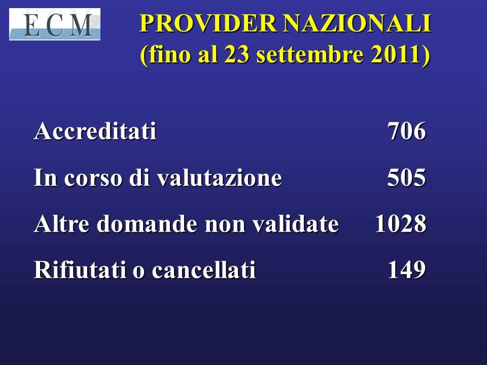 50 crediti/anno (min 25 - max 75) N.B.