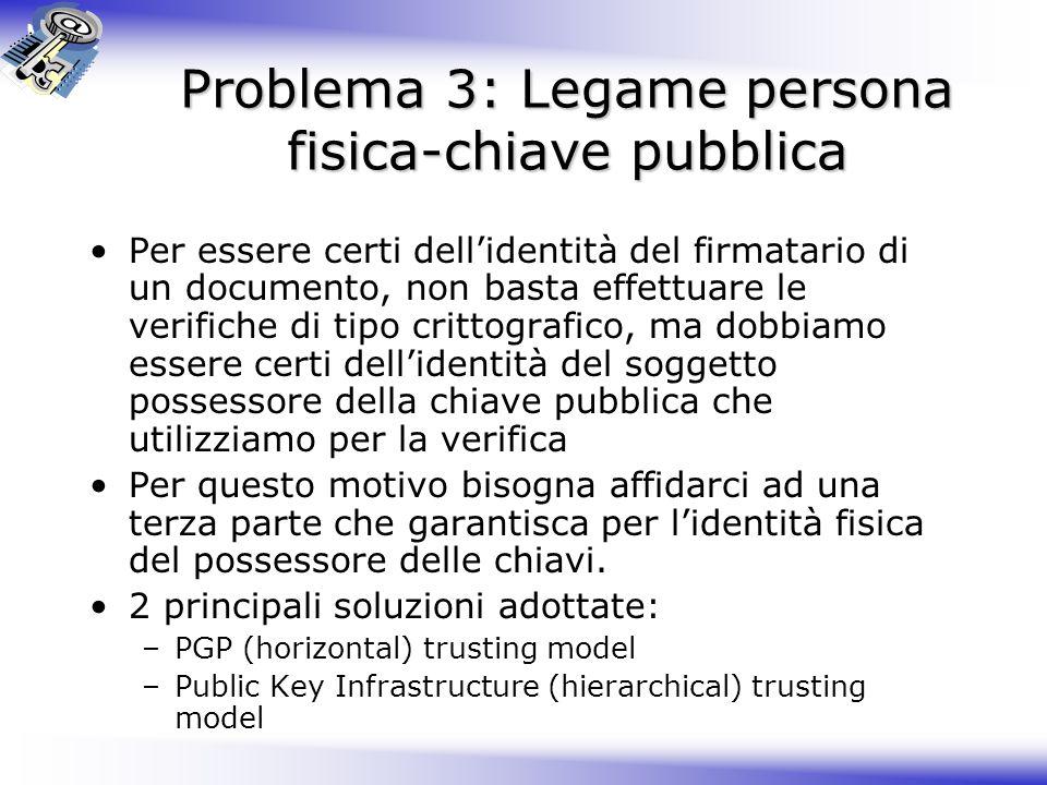 Problema 3: Legame persona fisica-chiave pubblica Per essere certi dellidentità del firmatario di un documento, non basta effettuare le verifiche di t