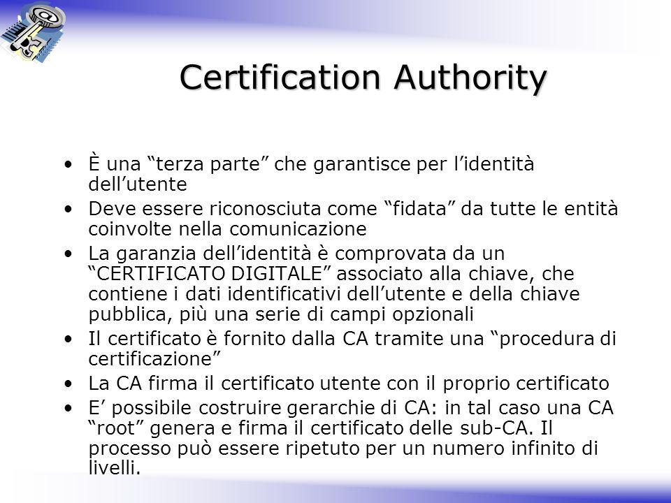 Certification Authority È una terza parte che garantisce per lidentità dellutente Deve essere riconosciuta come fidata da tutte le entità coinvolte ne
