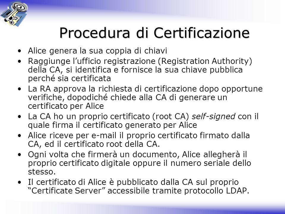 Procedura di Certificazione Alice genera la sua coppia di chiavi Raggiunge lufficio registrazione (Registration Authority) della CA, si identifica e f