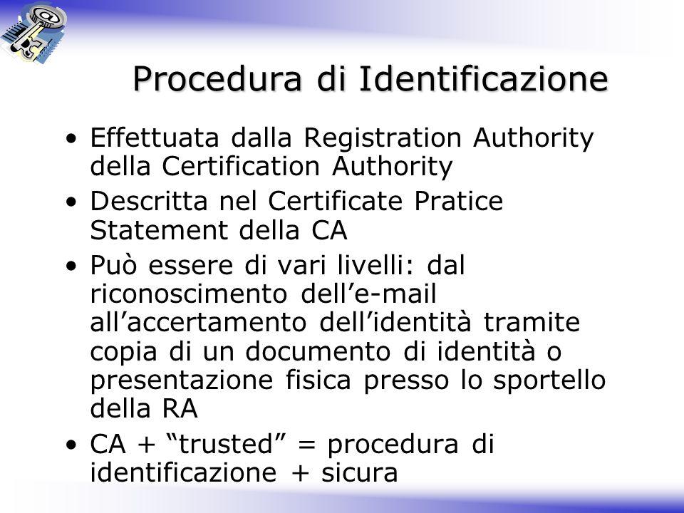 Procedura di Identificazione Effettuata dalla Registration Authority della Certification Authority Descritta nel Certificate Pratice Statement della C