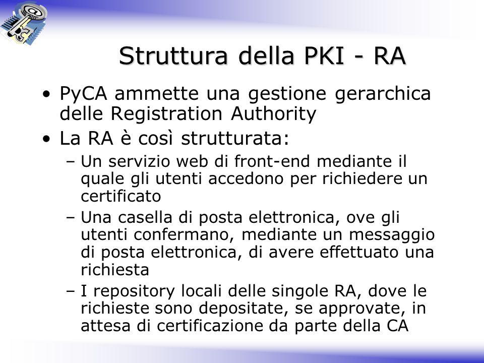 Struttura della PKI - RA PyCA ammette una gestione gerarchica delle Registration Authority La RA è così strutturata: –Un servizio web di front-end med