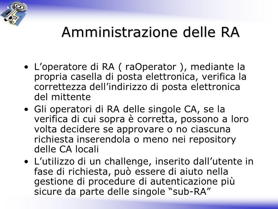 Amministrazione delle RA Loperatore di RA ( raOperator ), mediante la propria casella di posta elettronica, verifica la correttezza dellindirizzo di p