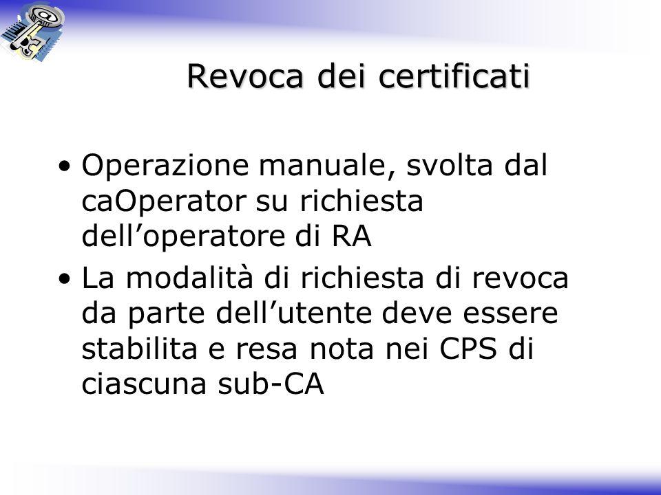 Revoca dei certificati Operazione manuale, svolta dal caOperator su richiesta delloperatore di RA La modalità di richiesta di revoca da parte delluten