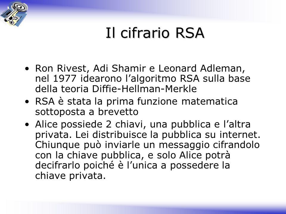 Il cifrario RSA Ron Rivest, Adi Shamir e Leonard Adleman, nel 1977 idearono lalgoritmo RSA sulla base della teoria Diffie-Hellman-Merkle RSA è stata l