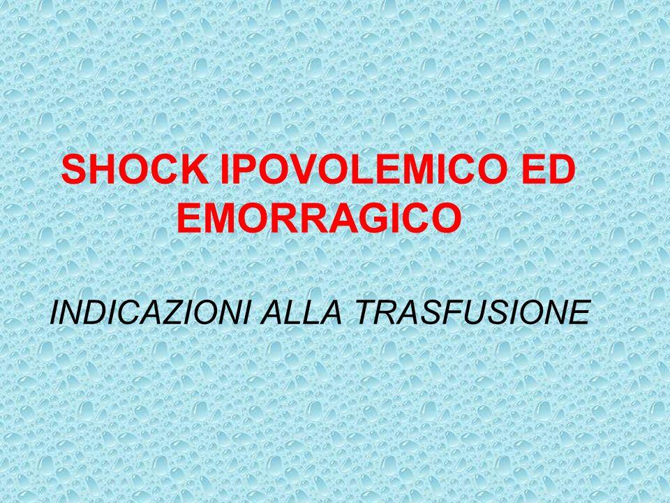 VOLEMIA E VOLUME EMATICO FLUIDIUOMINIDONNE VOLEMIA600mL/Kg500mL/Kg VOLUME EMATICO66mL/Kg60mL/Kg PLASMA40 mL/Kg36mL/Kg ERITROCITI26 mL/Kg24mL/Kg