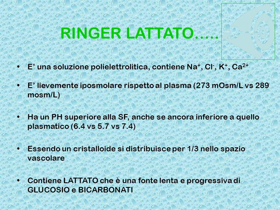 RINGER LATTATO….. E una soluzione polielettrolitica, contiene Na +, Cl -, K +, Ca 2+ E lievemente iposmolare rispetto al plasma (273 mOsm/L vs 289 mos