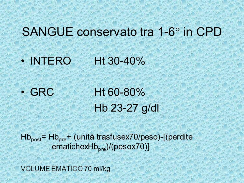 SANGUE conservato tra 1-6° in CPD INTEROHt 30-40% GRCHt 60-80% Hb 23-27 g/dl Hb post = Hb pre + (unit à trasfusex70/peso)-[(perdite ematichexHb pre )/