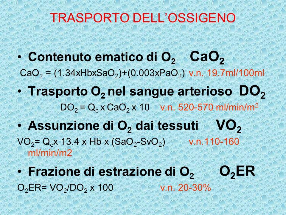 TRASPORTO DELLOSSIGENO Contenuto ematico di O 2 CaO 2 CaO 2 = (1.34xHbxSaO 2 )+(0.003xPaO 2 ) v.n. 19.7ml/100ml Trasporto O 2 nel sangue arterioso DO