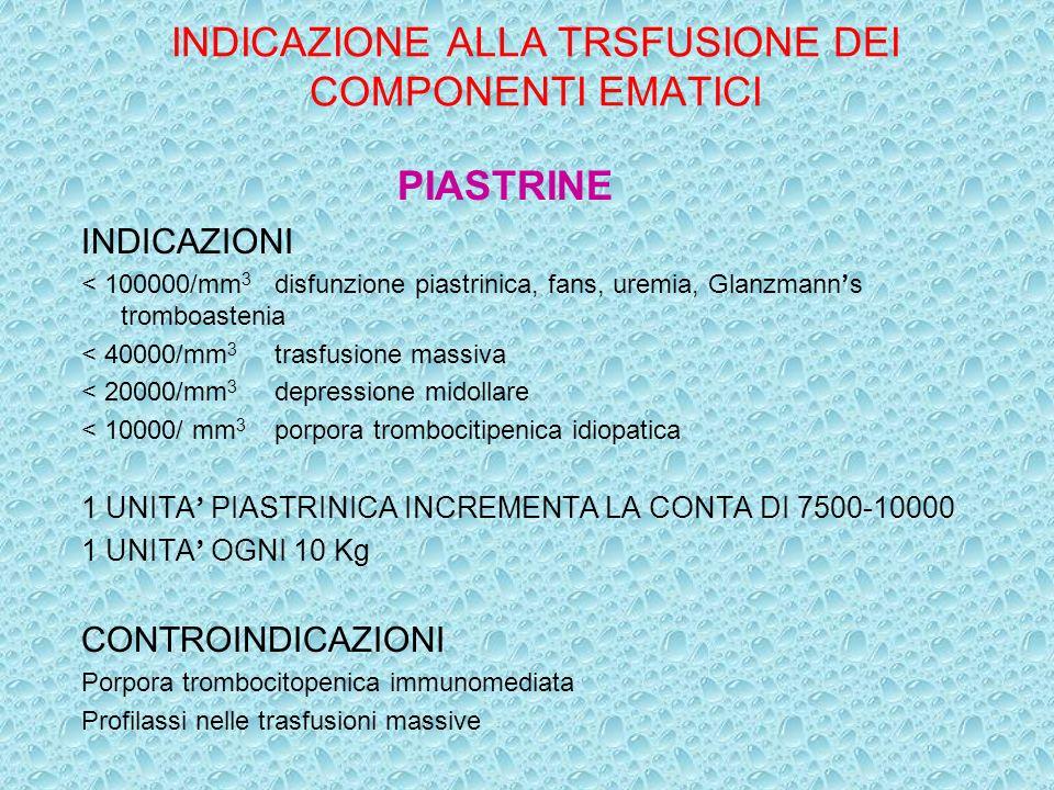 INDICAZIONE ALLA TRSFUSIONE DEI COMPONENTI EMATICI PIASTRINE INDICAZIONI < 100000/mm 3 disfunzione piastrinica, fans, uremia, Glanzmann s tromboasteni