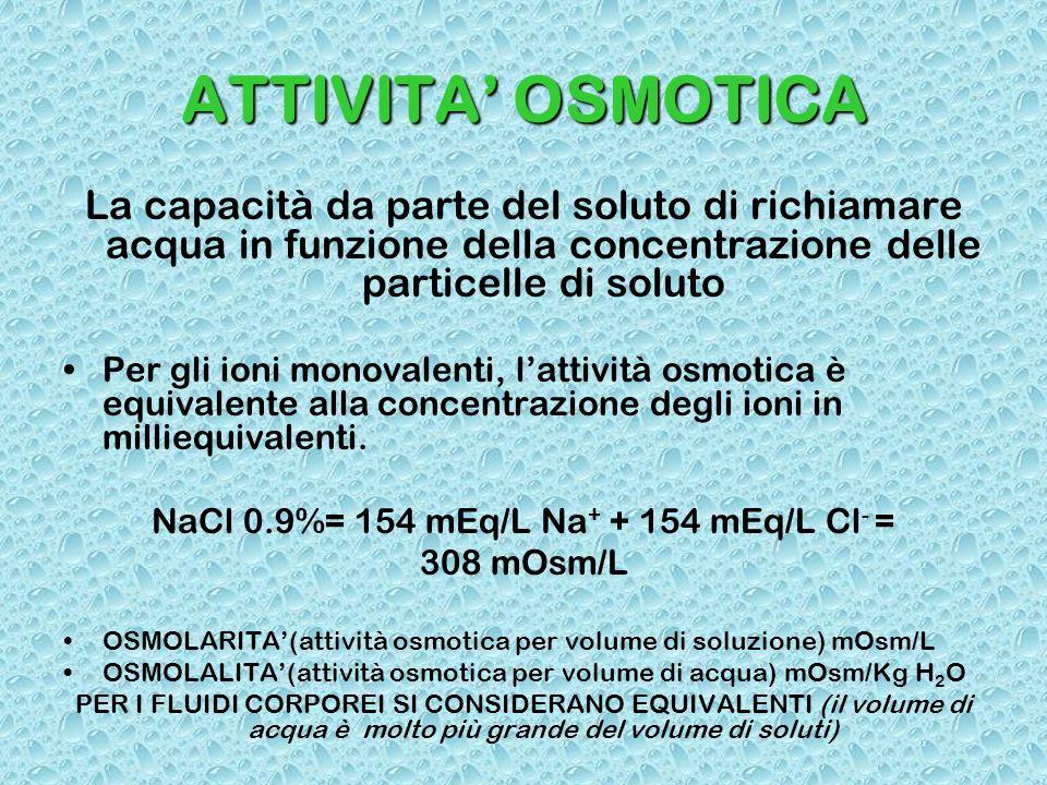 ATTIVITA OSMOTICA La capacità da parte del soluto di richiamare acqua in funzione della concentrazione delle particelle di soluto Per gli ioni monoval