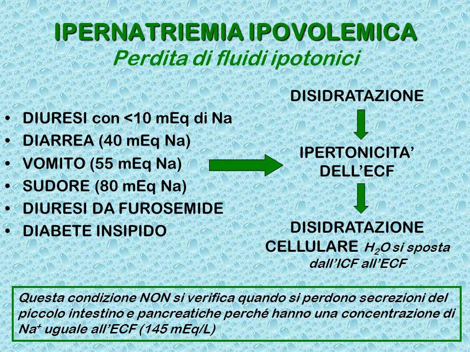 IPERNATRIEMIA IPOVOLEMICA IPERNATRIEMIA IPOVOLEMICA Perdita di fluidi ipotonici DIURESI con <10 mEq di Na DIARREA (40 mEq Na) VOMITO (55 mEq Na) SUDOR