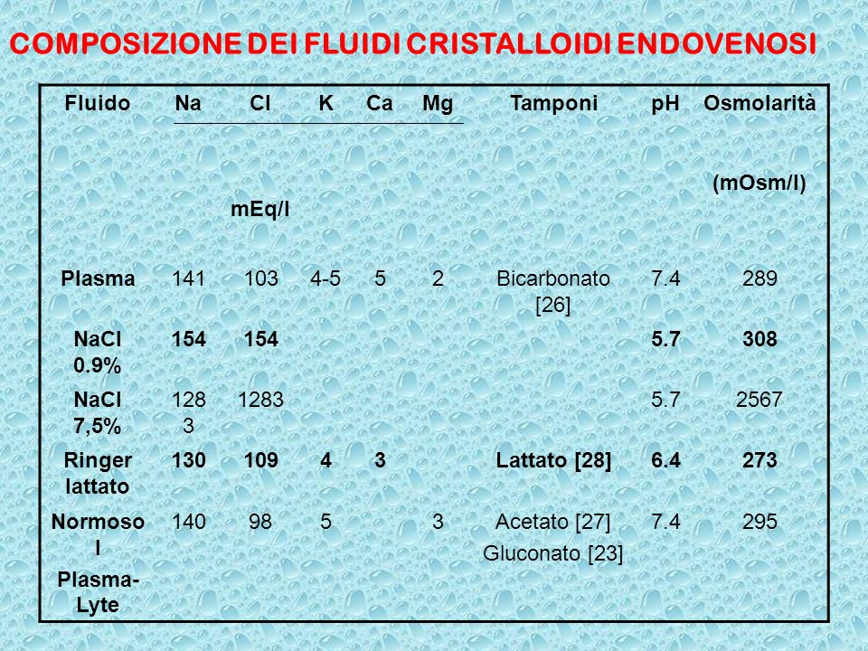IPERCALCEMIA Ca ++ ionizzato > 3.5 mmol/L Ca sierieco totale > 14 mg/dl La sua incidenza è molto bassa: < 1% nei pazienti ospedalizzati IPERPARATIROIDISMO NEOPLASIA MALIGNA FARMACI: diuretici tiazidici, litio