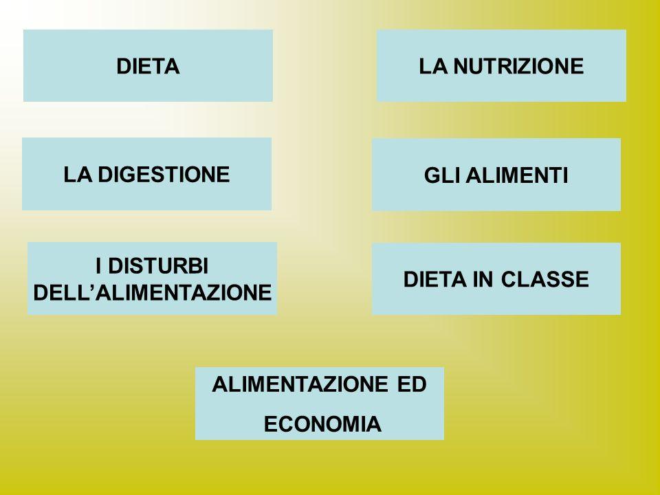 DIETALA NUTRIZIONE I DISTURBI DELLALIMENTAZIONE GLI ALIMENTI LA DIGESTIONE DIETA IN CLASSE ALIMENTAZIONE ED ECONOMIA