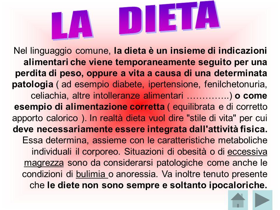 Nel linguaggio comune, la dieta è un insieme di indicazioni alimentari che viene temporaneamente seguito per una perdita di peso, oppure a vita a caus