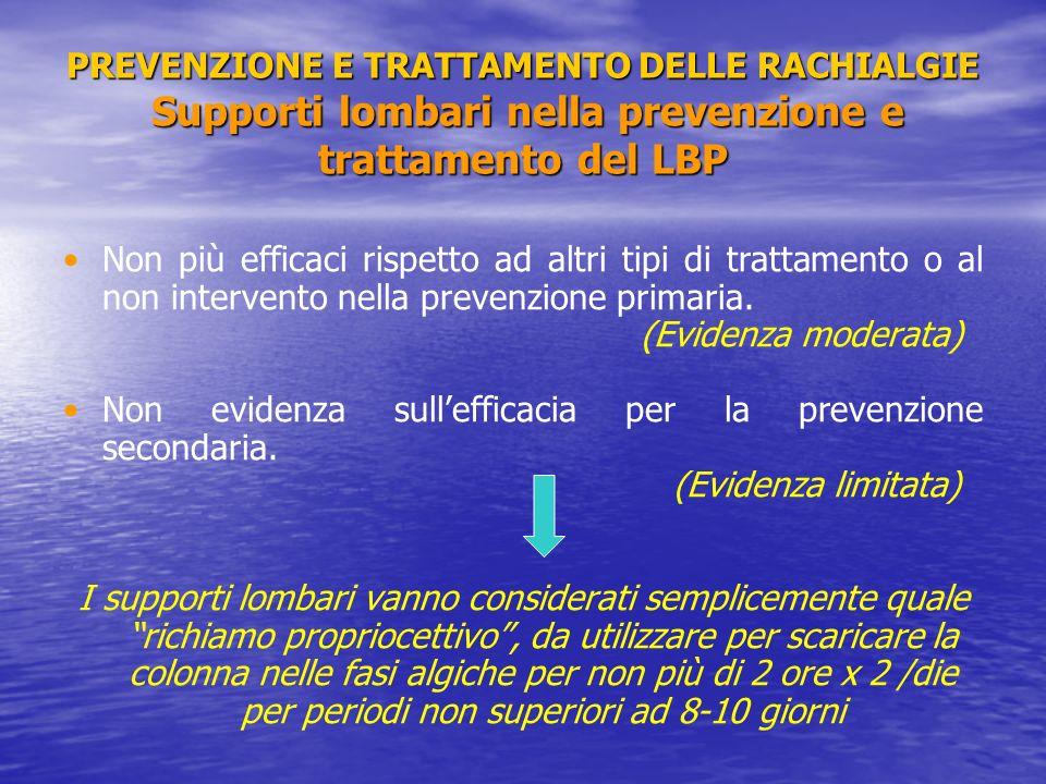 PREVENZIONE E TRATTAMENTO DELLE RACHIALGIE Supporti lombari nella prevenzione e trattamento del LBP Non più efficaci rispetto ad altri tipi di trattam