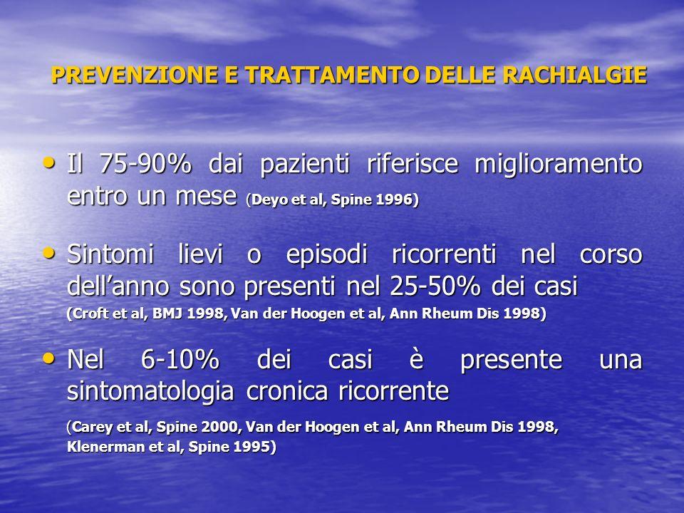 PREVENZIONE E TRATTAMENTO DELLE RACHIALGIE Il 75-90% dai pazienti riferisce miglioramento entro un mese (Deyo et al, Spine 1996) Il 75-90% dai pazient