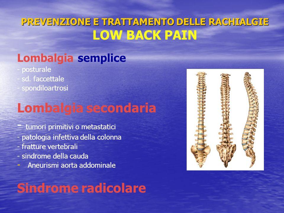 PREVENZIONE E TRATTAMENTO DELLE RACHIALGIE NELLATLETA: Terapie Farmacologica (FANS x os/i.m./topici) Farmacologica (FANS x os/i.m./topici) Fisioterapia (con utilizzo di mezzi fisici) Fisioterapia (con utilizzo di mezzi fisici) (Evidenza Bassa) (Evidenza Bassa) - Laserterapia - Elettroterapia antalgica - Termoterapia di addiz.