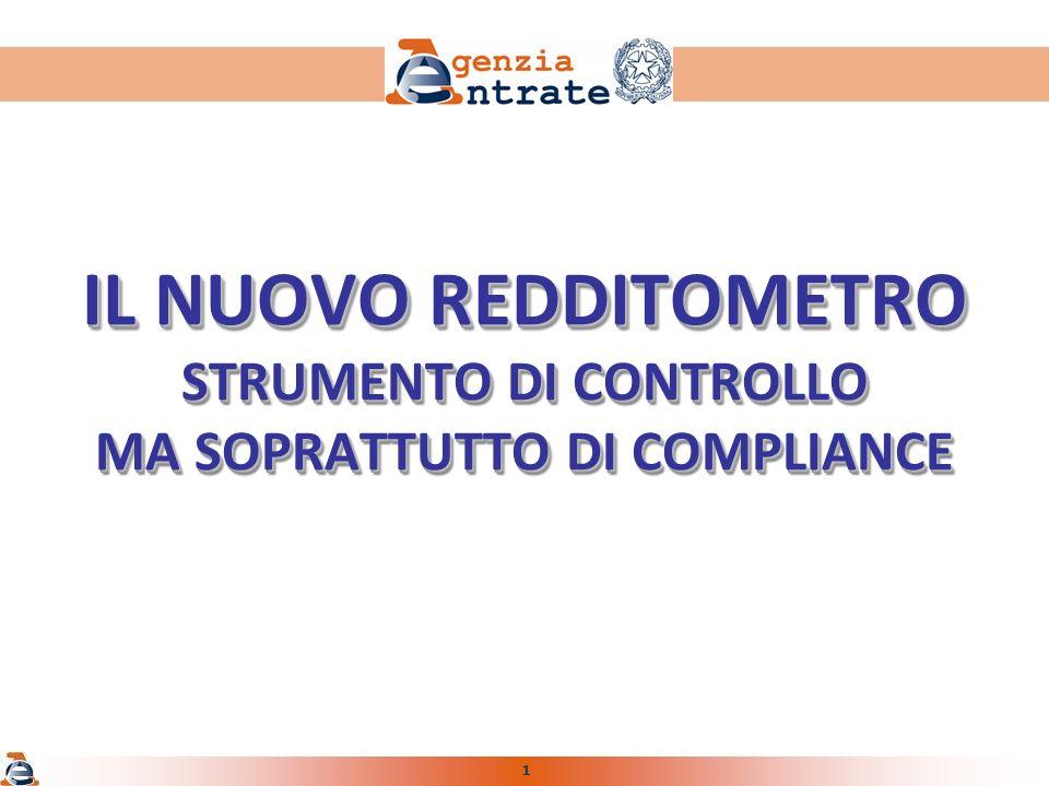 22 IPOTESI DI UTILIZZO - GLI STEP OPERATIVI - 4.IN PRESENZA DI RISCHIO MEDIO SI AVVIA LA PRIMA FASE DEL CONTRADDITTORIO IMPOSTA DALLART.