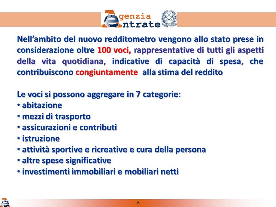 7 ABITAZIONE ABITAZIONE PRINCIPALE ALTRE ABITAZIONI MUTUI RISTRUTTURAZIONI INTERMEDIAZIONI IMMOBILIARI COLLABORATORI DOMESTICI ELETTRODOMESTICI APPARECCHIATURE ELETTRONICHE ARREDI ENERGIA ELETTRICA TELEFONIA FISSA E MOBILE GAS