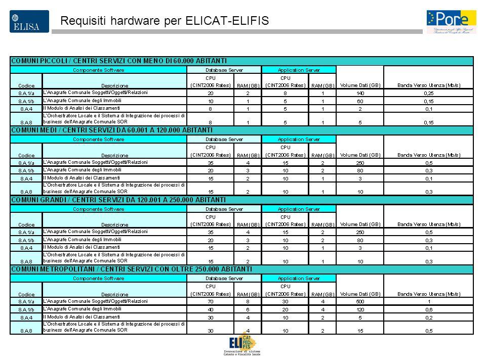 3 Requisiti hardware per ELICAT-ELIFIS
